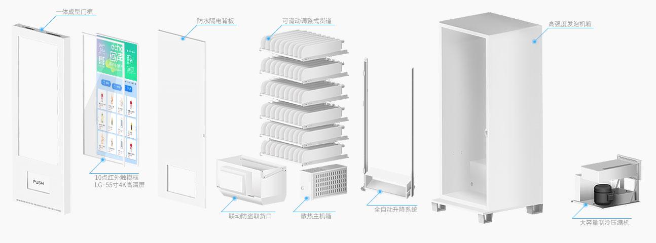 硬件结构模块化